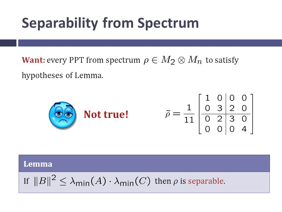 Separability from Spectrum Want: every PPT from spectrum to satisfy hypotheses of Lemma.