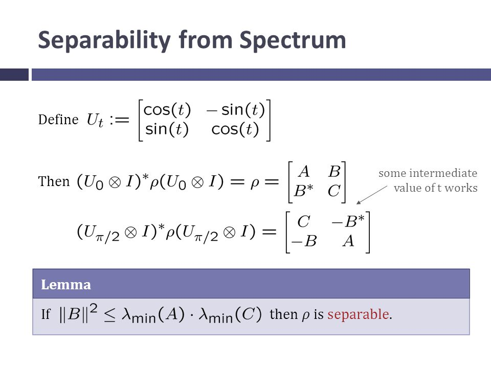 Separability from Spectrum Lemma If then ρ is separable.