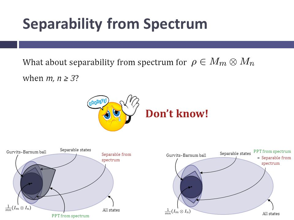 Separability from Spectrum What about separability from spectrum for when m, n ≥ 3.