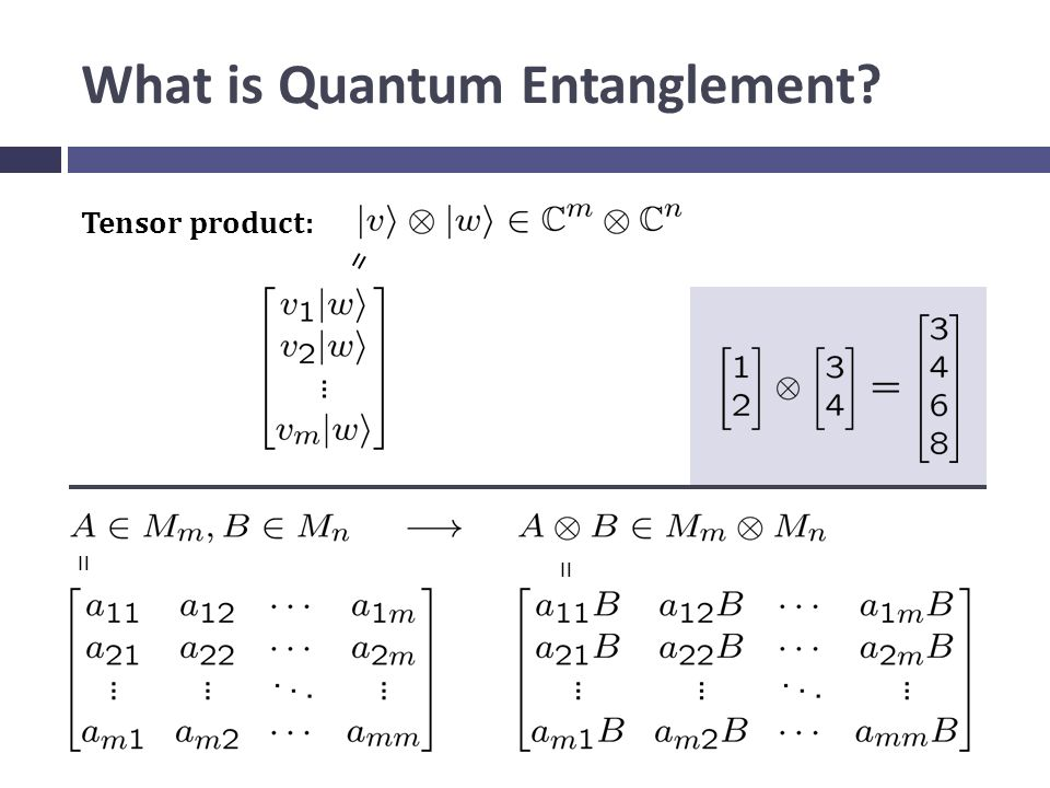 What is Quantum Entanglement Tensor product: = = =