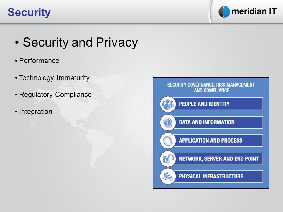 Security Security and Privacy Performance Technology Immaturity Regulatory Compliance Integration
