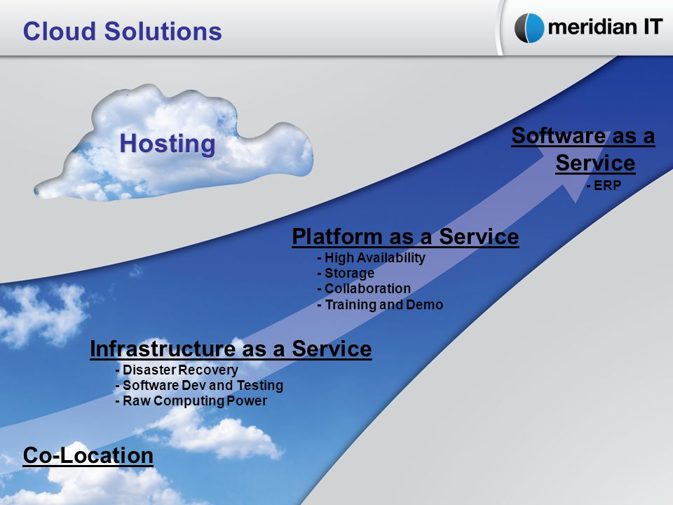 Cloud Solutions Infrastructure as a Service - Disaster Recovery - Software Dev and Testing - Raw Computing Power Hosting Co-Location Software as a Service Platform as a Service - High Availability - Storage - Collaboration - Training and Demo - ERP