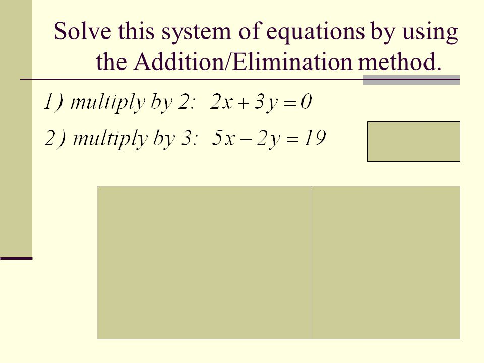 Solve this system of equations by using the Addition/Elimination method.