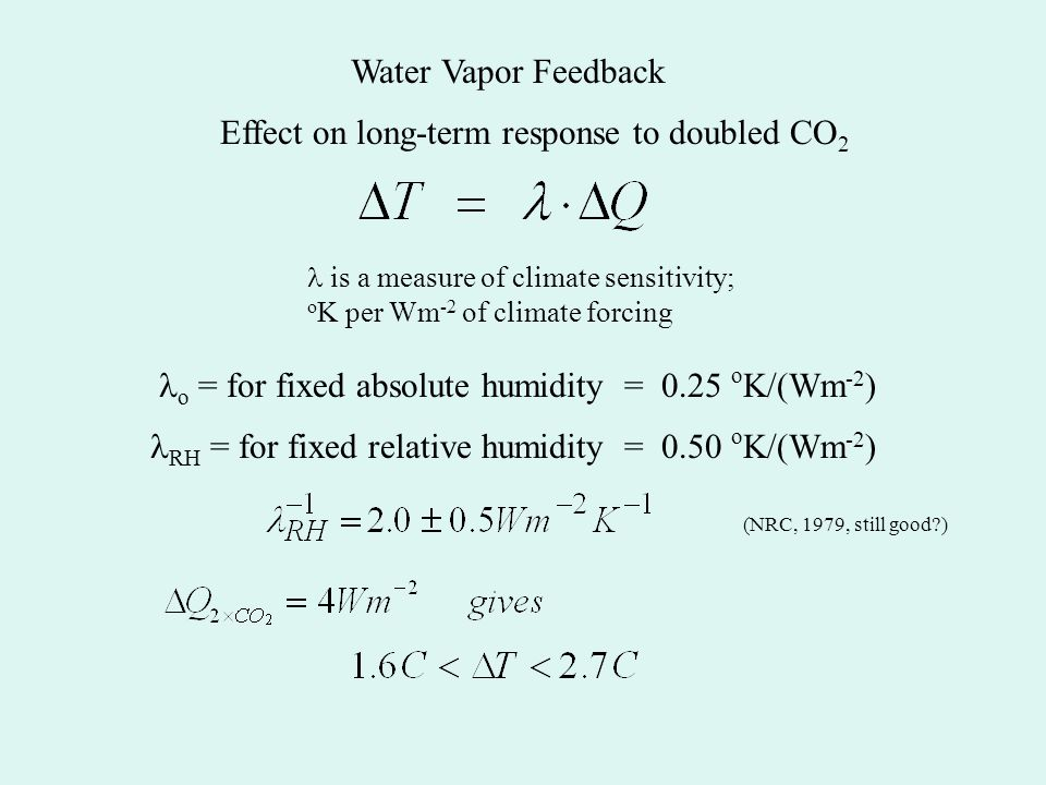 Why is fixed relative humidity a good approximation during climate change.