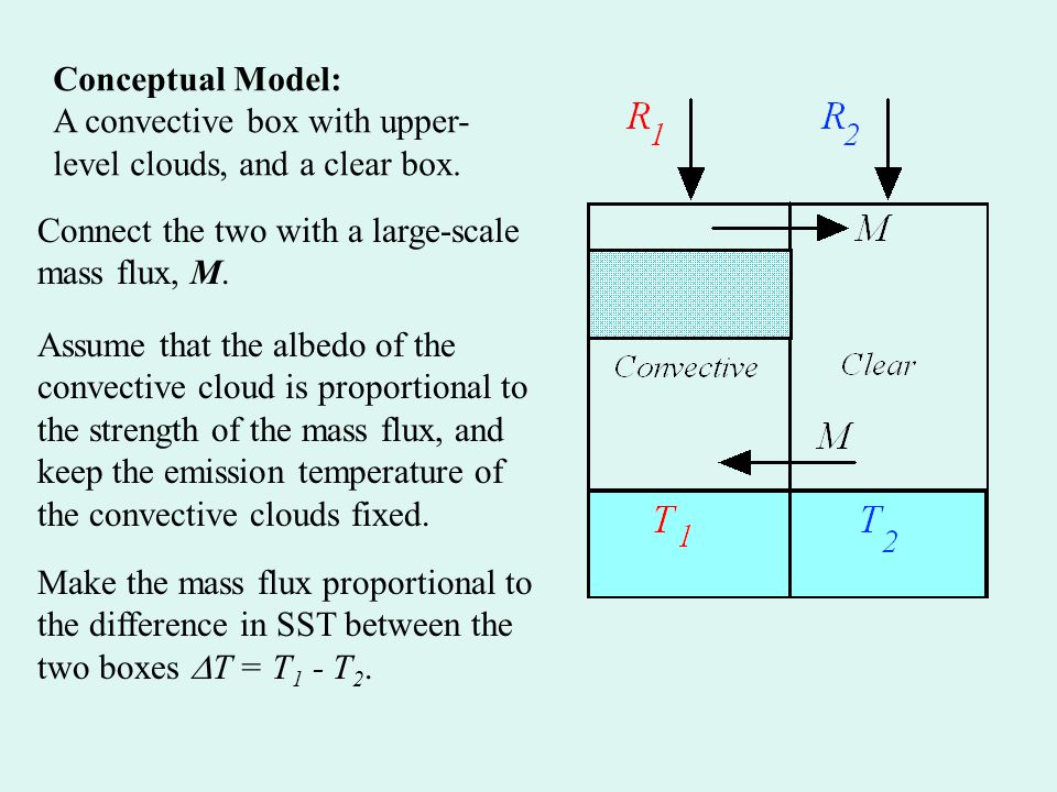 Tropical clouds in the convective regions can have strongly positive or negative effects on the top-of- atmosphere energy balance, depending on their top altitude and albedo (optical depth).