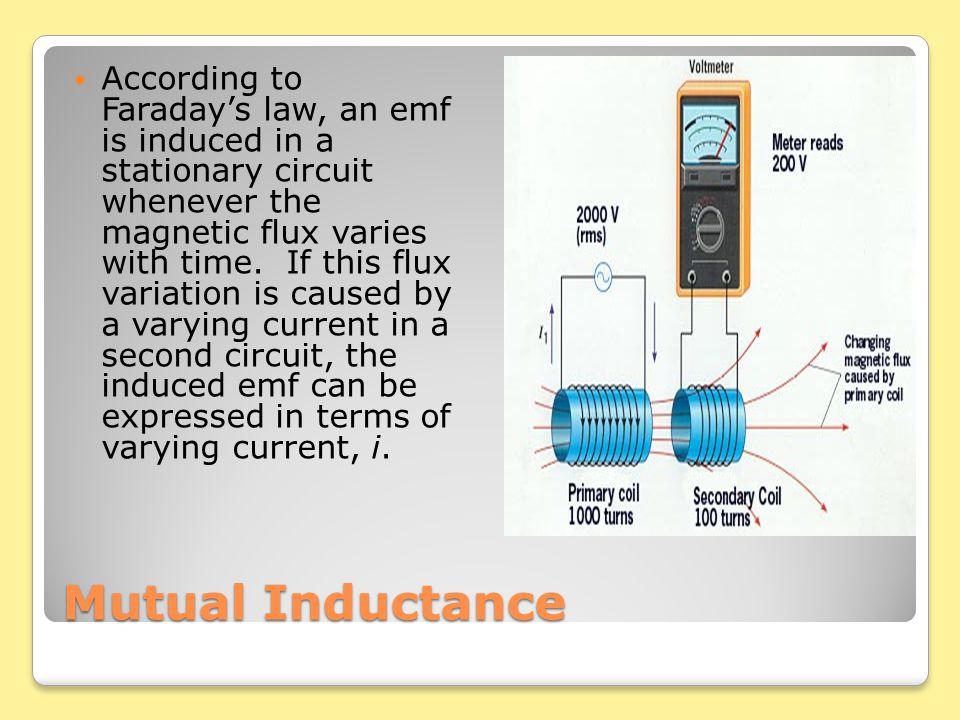 mutual inductance physics