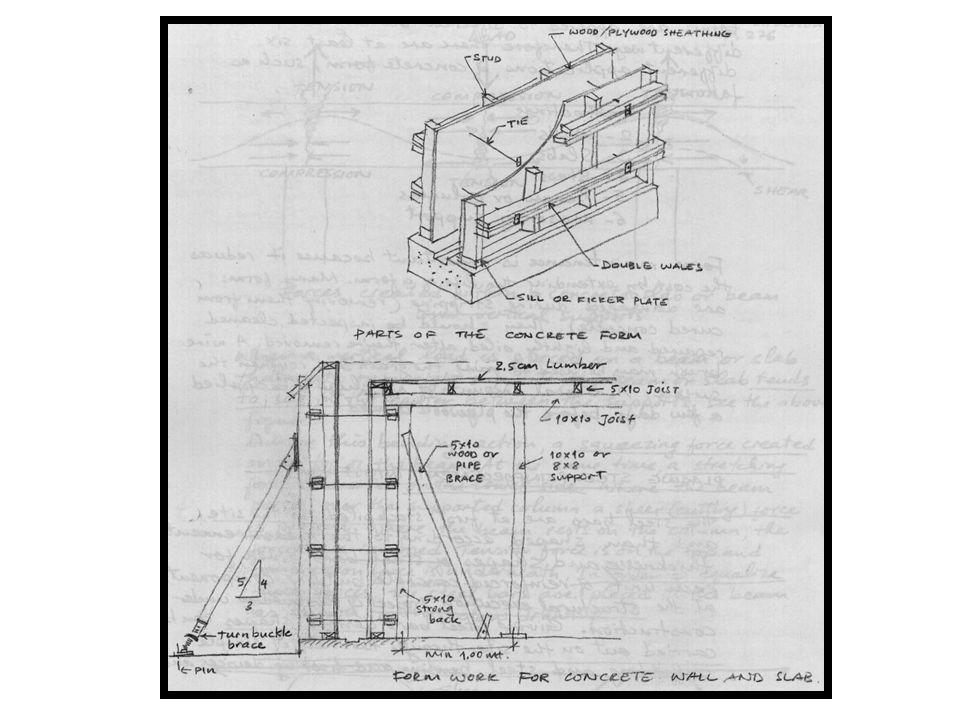 REINFORCED CONCRETE Reinforced concrete is a composite