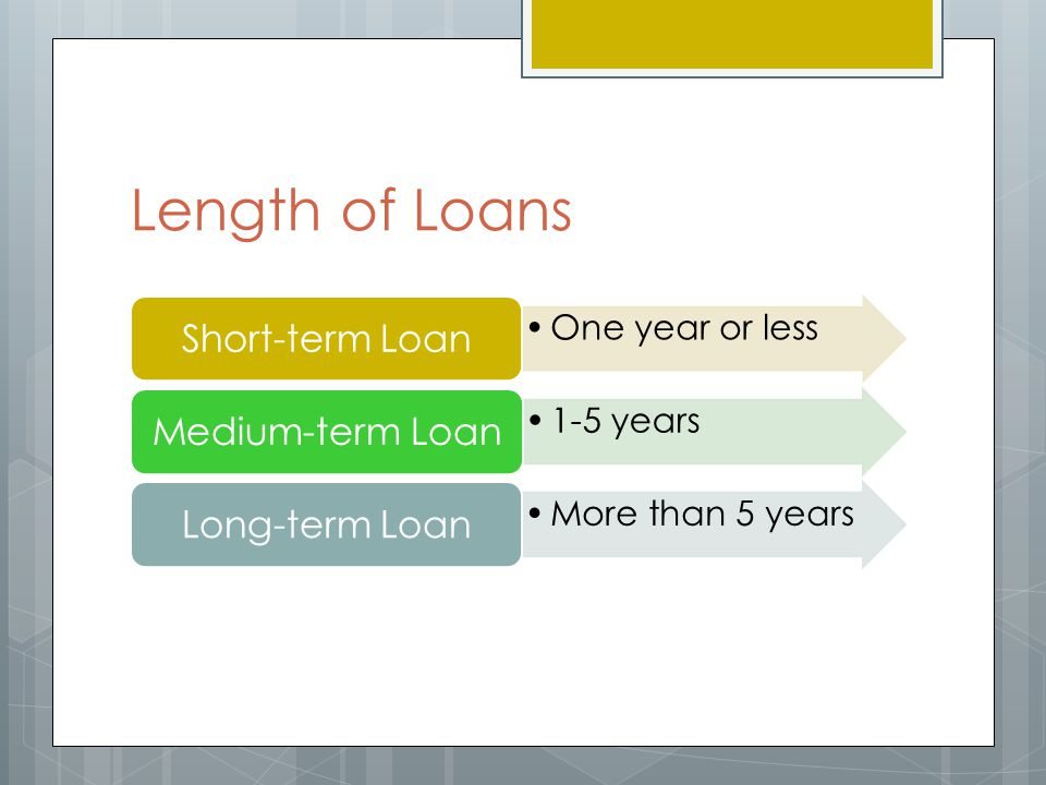 Length of Loans One year or less Short-term Loan 1-5 years Medium-term Loan More than 5 years Long-term Loan