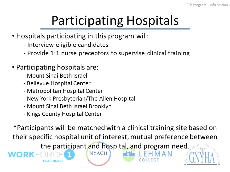 RN Transition to Practice Program Applicant Information