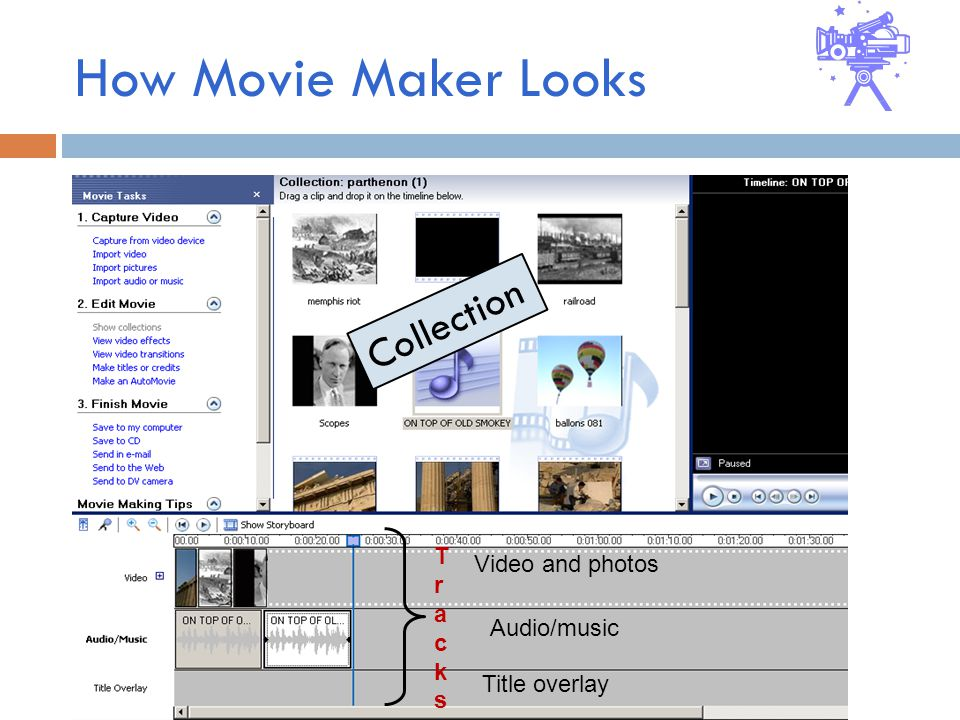 How Movie Maker Looks Video and photos Audio/music Title overlay TracksTracks Collection