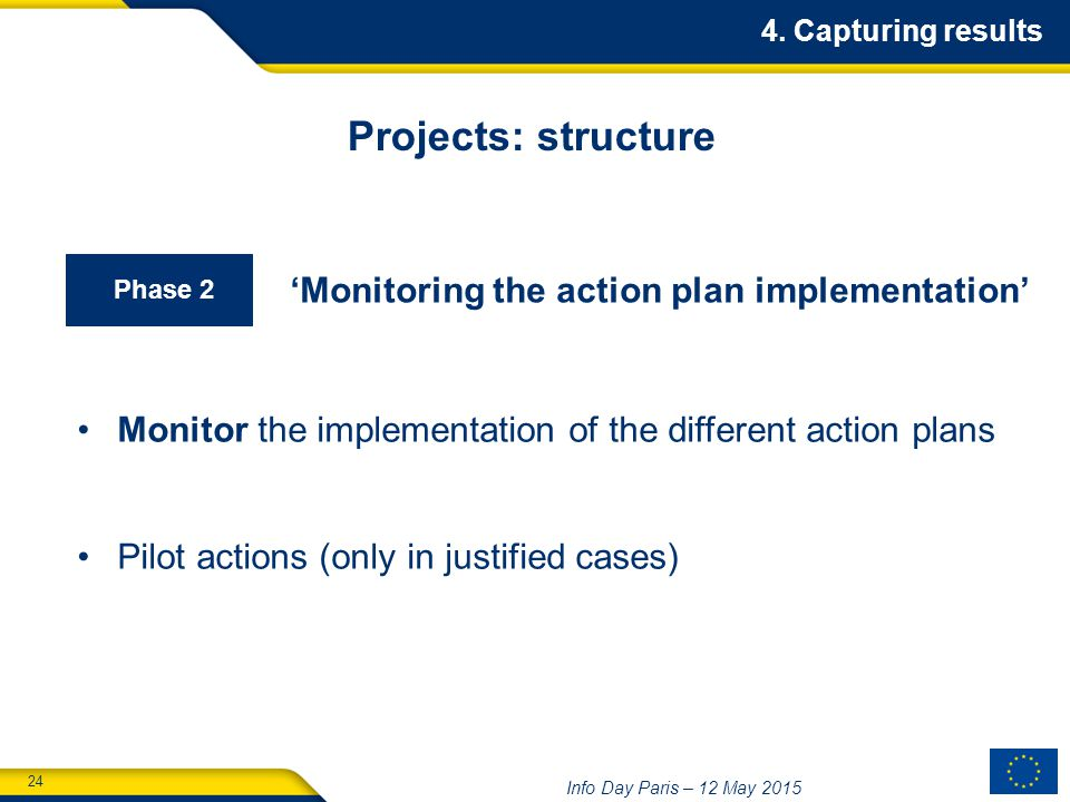 24 Info Day Paris – 12 May 2015 'Monitoring the action plan implementation' Monitor the implementation of the different action plans Pilot actions (only in justified cases) Phase 2 Projects: structure 4.