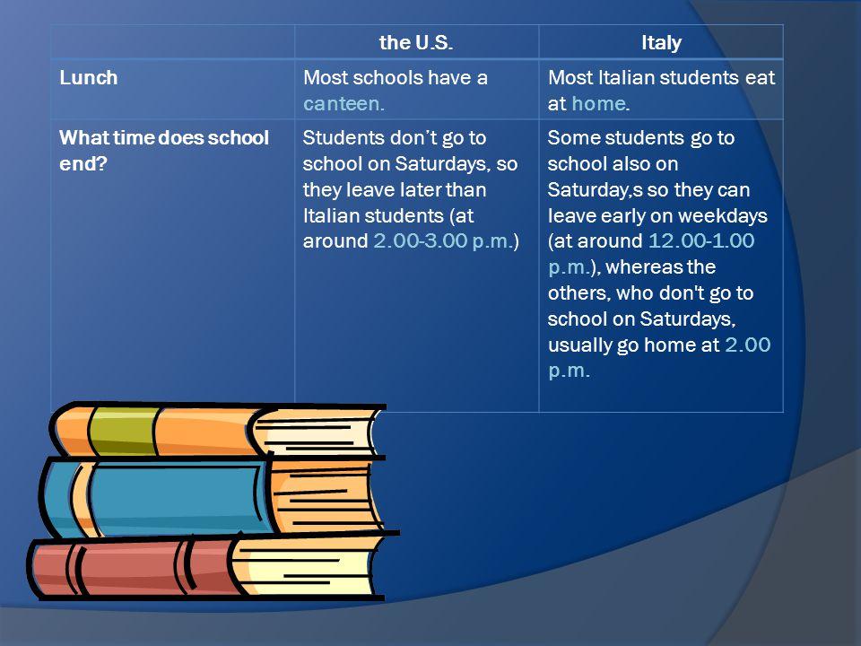 italian vs italian american culture