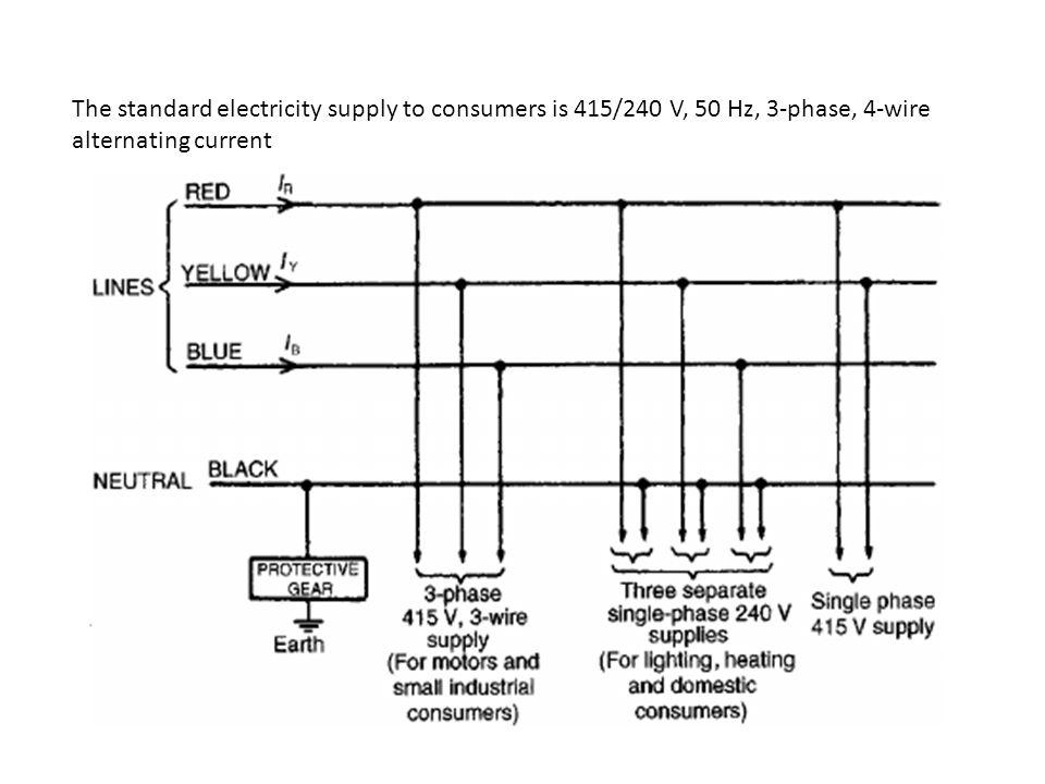 ERT 105 ELECTRICAL ENGINEERING THREE PHASE SYSTEM (week 8-9) THREE ...