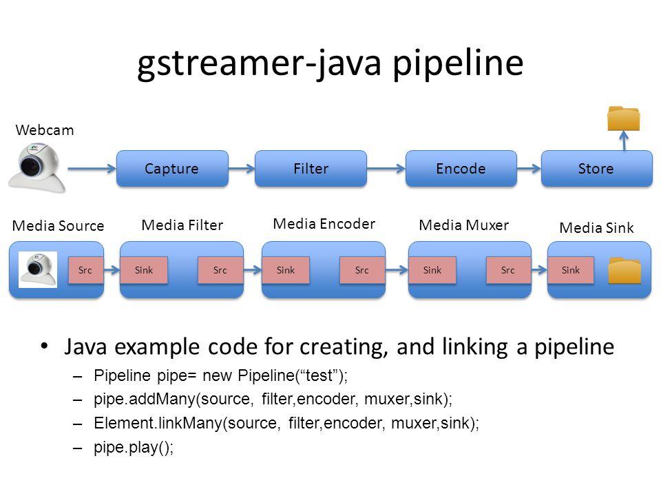Gstreamer appsink tutorial