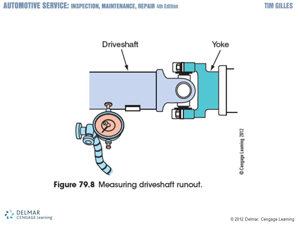 Driveline Vibration and Service - ppt video online download