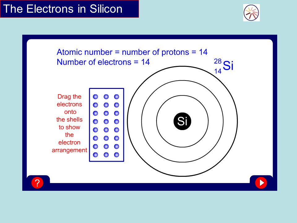 The Electrons in Silicon