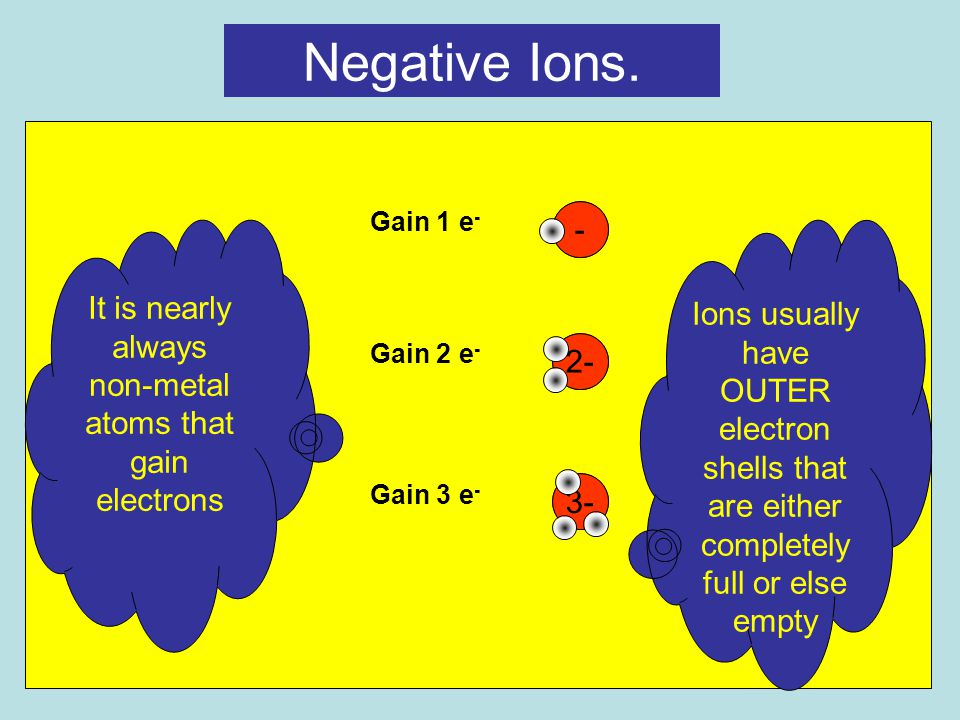 gainingThese are ions formed by the atom gaining one or more electrons.