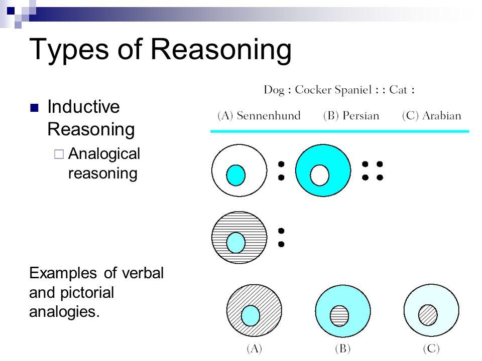 Reasoning Ppt Download