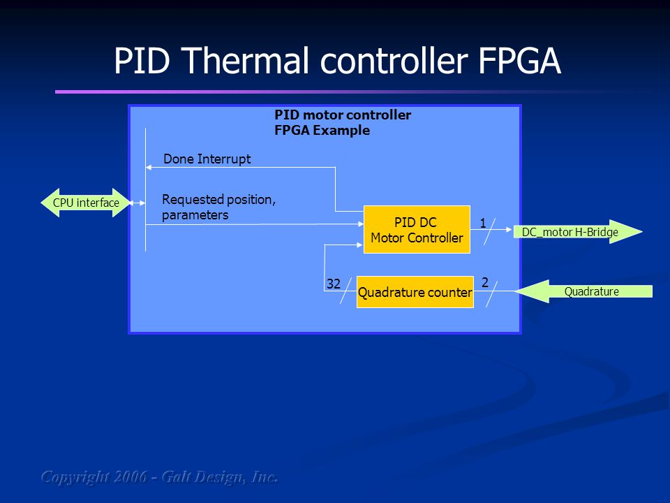 FPGA PID DC Motor Controller Galt Design, Inc   Short Description