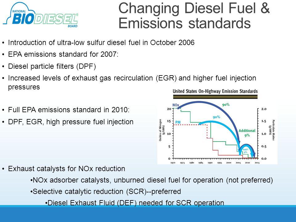 Biodiesel Technical Training Course BIO 3 0 Biodiesel Engine