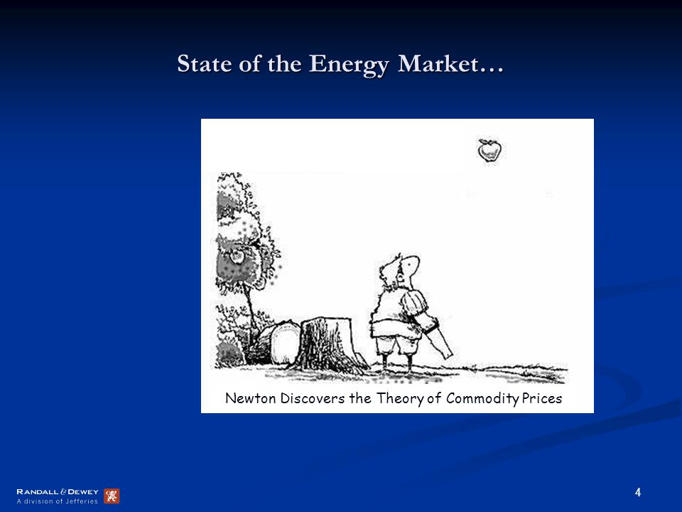 4 State of the Energy Market… Newton Discovers the Theory of Commodity Prices