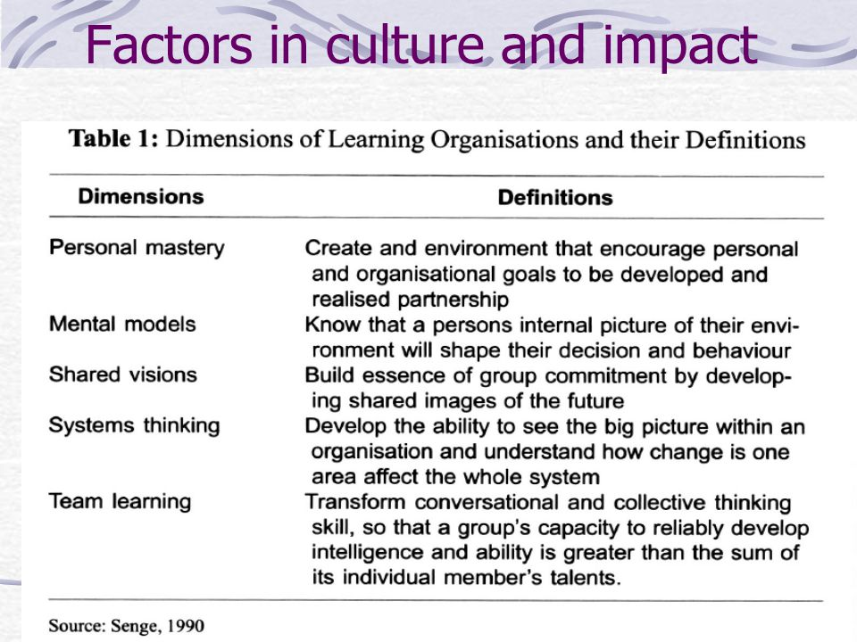 Factors in culture and impact