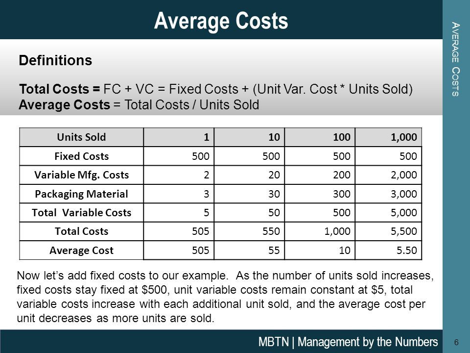 A VERAGE C OSTS 6 Average Costs MBTN | Management by the Numbers Units Sold ,000 Fixed Costs500 Variable Mfg.