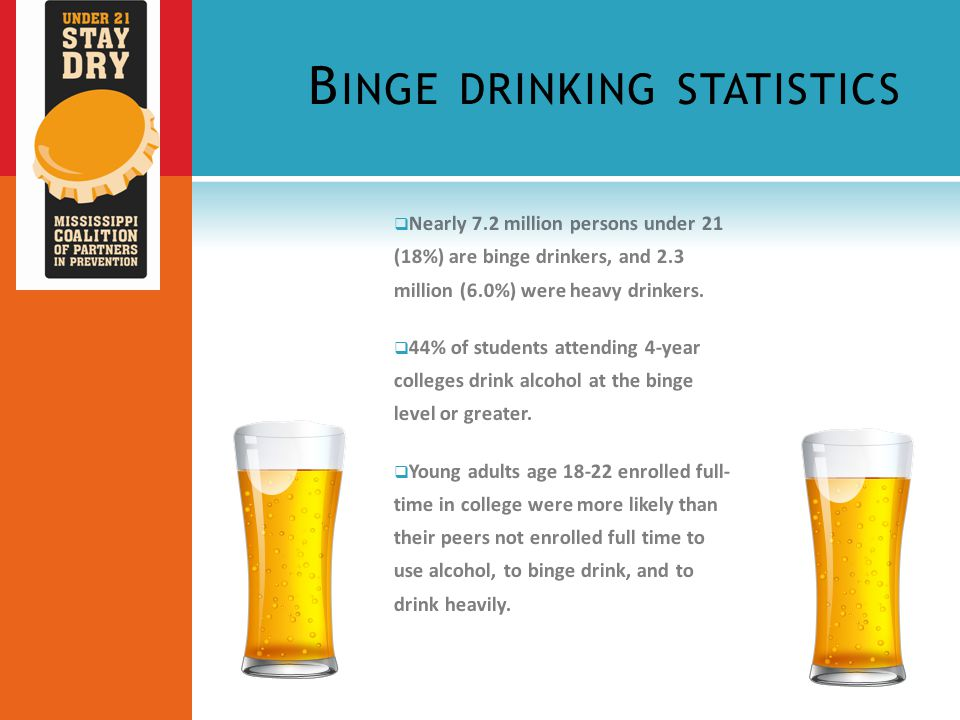 B INGE DRINKING STATISTICS  Nearly 7.2 million persons under 21 (18%) are binge drinkers, and 2.3 million (6.0%) were heavy drinkers.