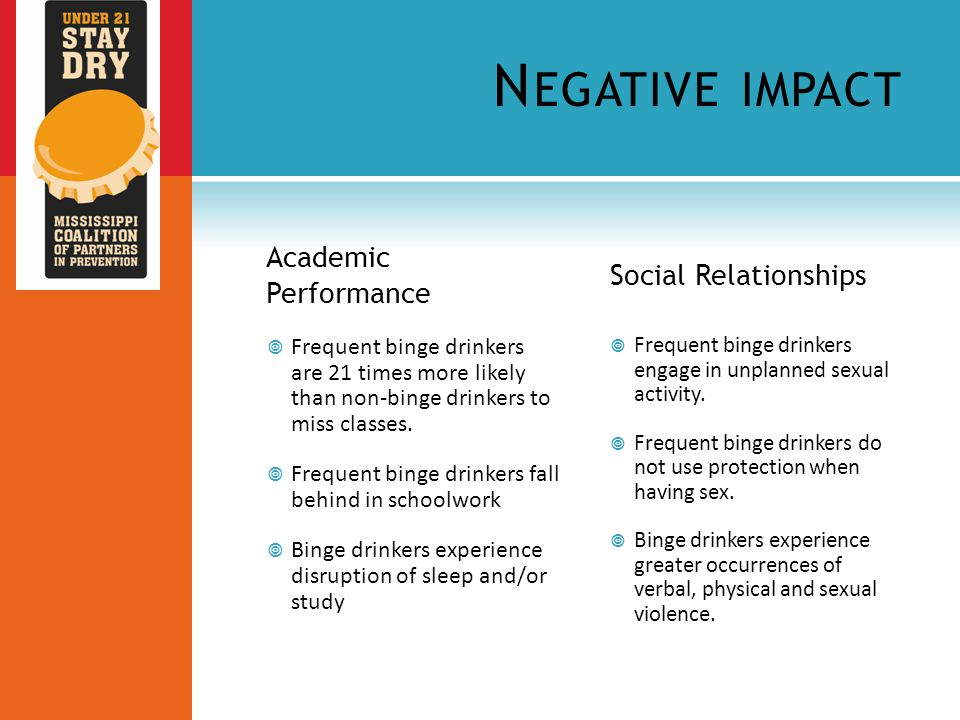 N EGATIVE IMPACT Academic Performance  Frequent binge drinkers are 21 times more likely than non-binge drinkers to miss classes.
