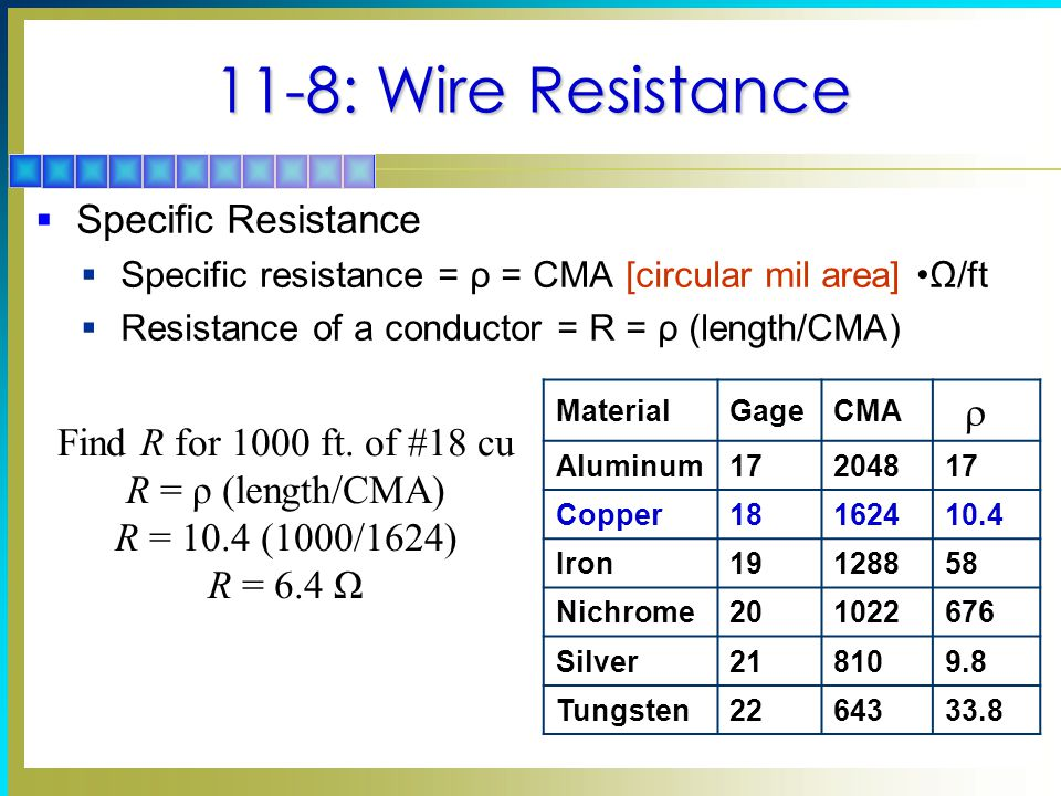 Conductors and insulators topics covered in chapter function of 11 8 wire resistance specific resistance specific resistance cma greentooth Image collections