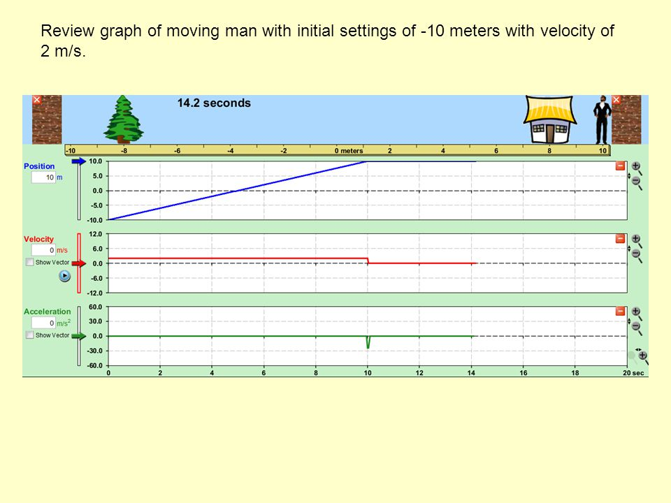 Reading Time/Distance Graphs 2D Motion Simulation  - ppt download
