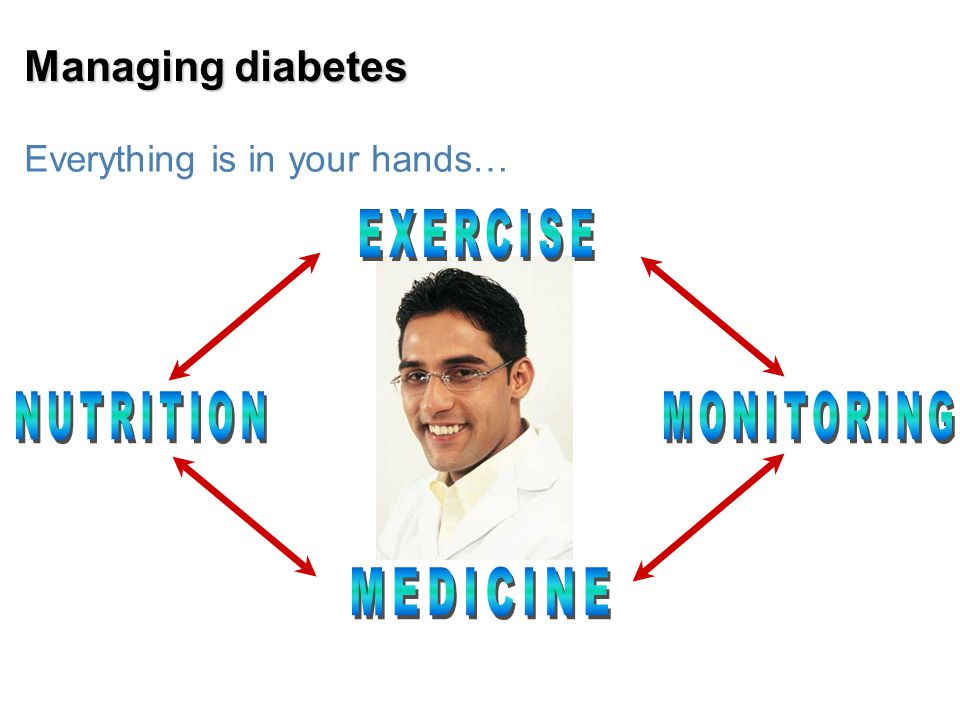 Managing diabetes Everything is in your hands…