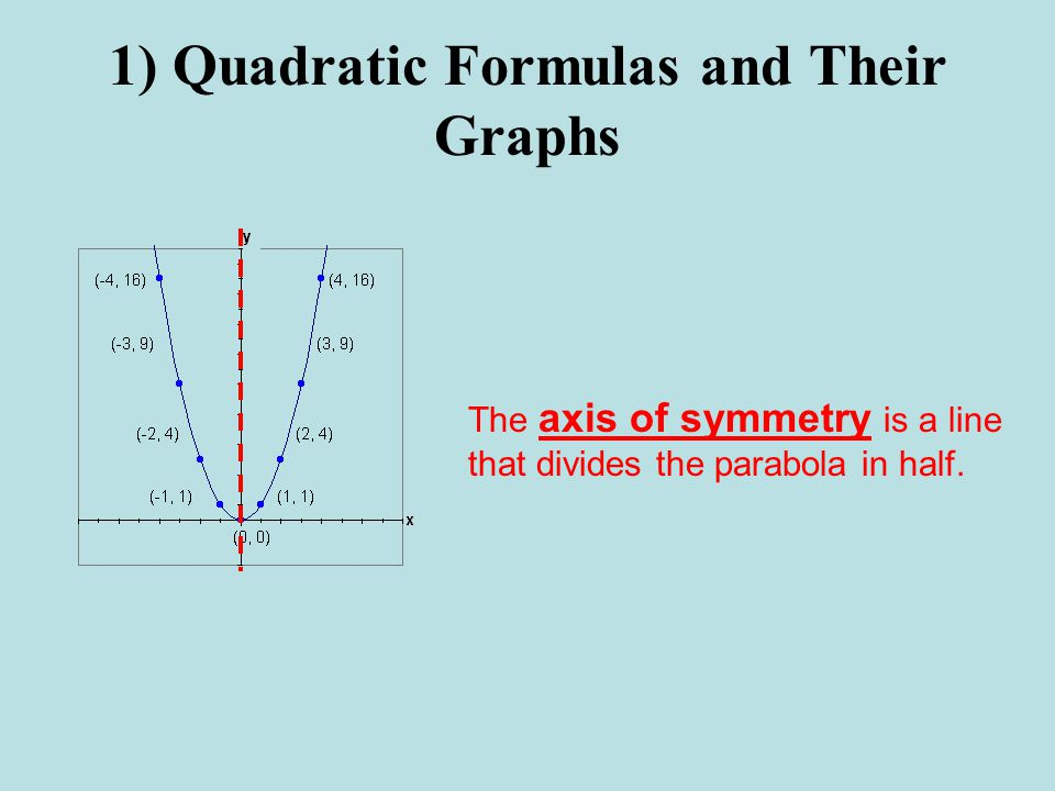 1) Quadratic Formulas and Their Graphs The axis of symmetry is a line that divides the parabola in half.