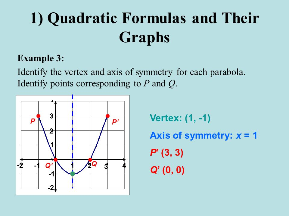 1) Quadratic Formulas and Their Graphs Example 3: Identify the vertex and axis of symmetry for each parabola.
