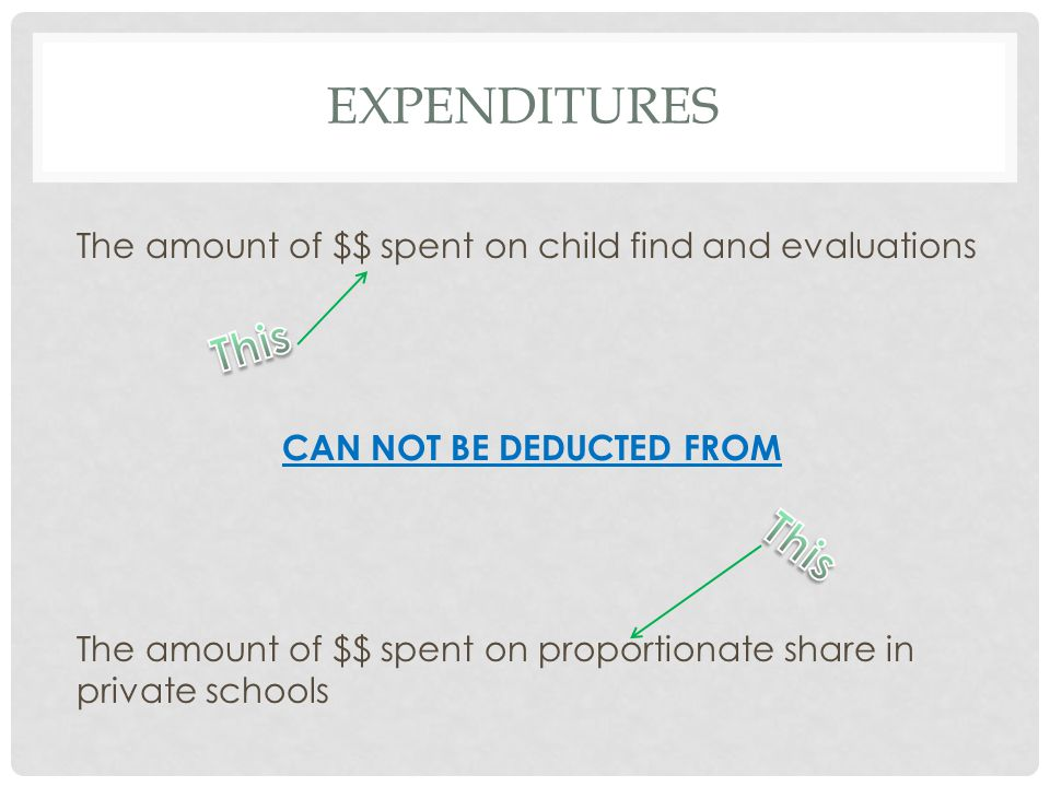 EXPENDITURES The amount of $$ spent on child find and evaluations CAN NOT BE DEDUCTED FROM The amount of $$ spent on proportionate share in private schools
