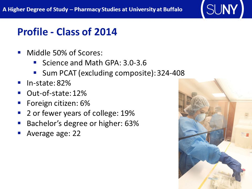 A Higher Degree of Study – Pharmacy Studies at University at Buffalo Profile - Class of 2014  Middle 50% of Scores:  Science and Math GPA: 3.0-3.6  Sum PCAT (excluding composite): 324-408  In-state: 82%  Out-of-state: 12%  Foreign citizen: 6%  2 or fewer years of college: 19%  Bachelor's degree or higher: 63%  Average age: 22
