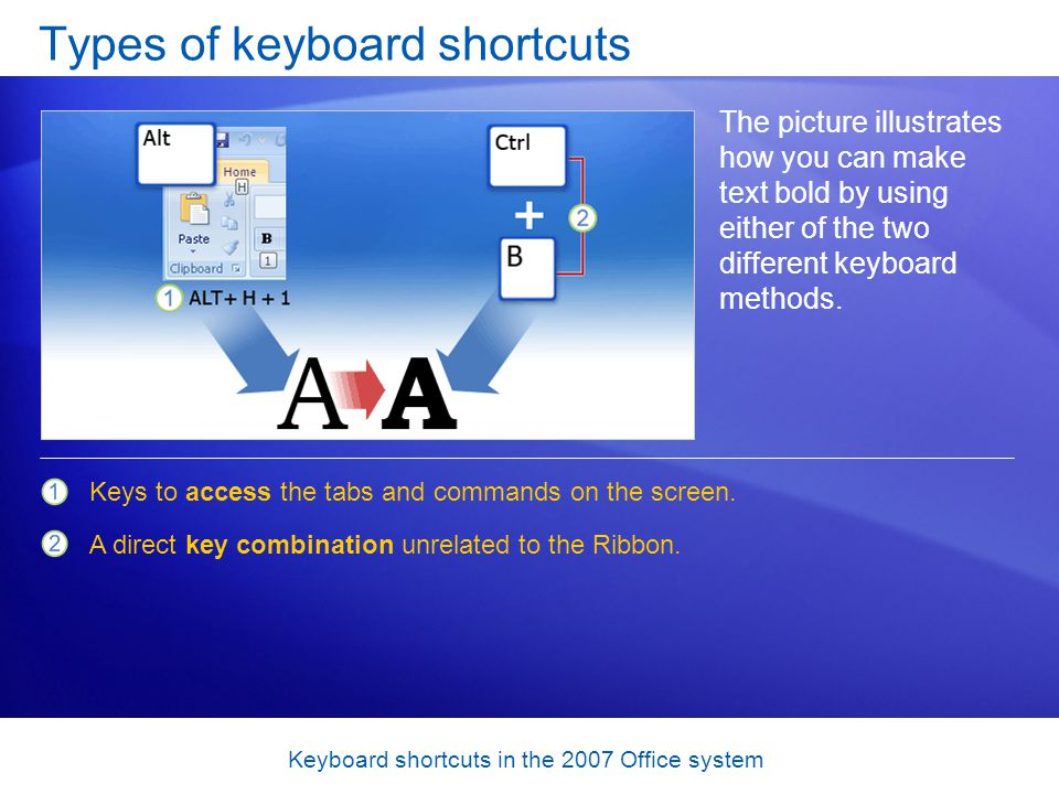 Keyboard shortcuts in the 2007 Office system Types of keyboard shortcuts The picture illustrates how you can make text bold by using either of the two different keyboard methods.