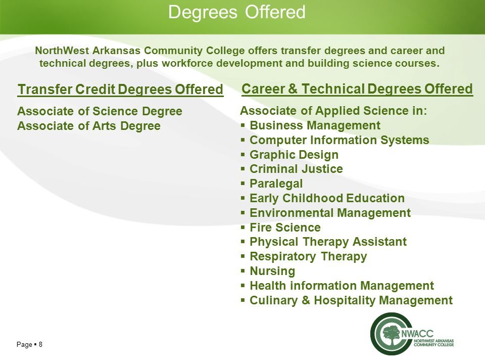 Page  8 Transfer Credit Degrees Offered Associate of Science Degree Associate of Arts Degree Career & Technical Degrees Offered Associate of Applied Science in:  Business Management  Computer Information Systems  Graphic Design  Criminal Justice  Paralegal  Early Childhood Education  Environmental Management  Fire Science  Physical Therapy Assistant  Respiratory Therapy  Nursing  Health information Management  Culinary & Hospitality Management NorthWest Arkansas Community College offers transfer degrees and career and technical degrees, plus workforce development and building science courses.