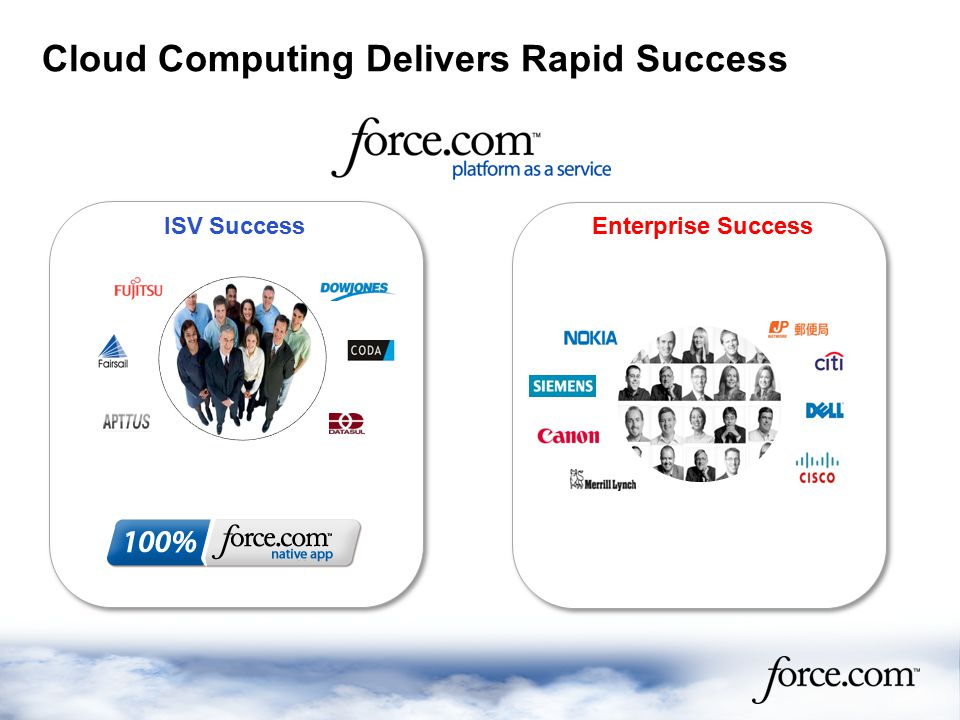 Cloud Computing Delivers Rapid Success ISV Success Enterprise Success