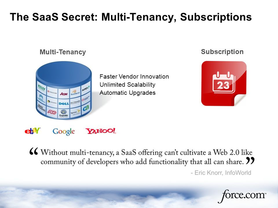 Subscription Faster Vendor Innovation Unlimited Scalability Automatic Upgrades Multi-Tenancy The SaaS Secret: Multi-Tenancy, Subscriptions