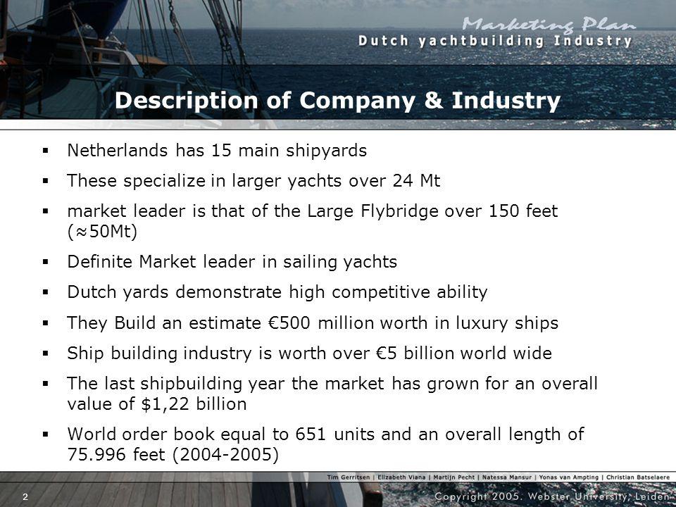 1  2 Description of Company & Industry  Netherlands has 15