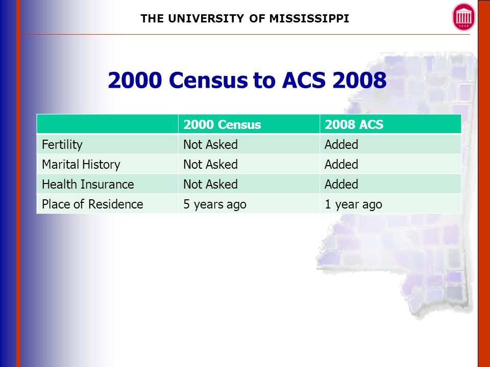 THE UNIVERSITY OF MISSISSIPPI The University of Mississippi Institute for Advanced Education in Geospatial Science 2000 Census to ACS Census2008 ACS FertilityNot AskedAdded Marital HistoryNot AskedAdded Health InsuranceNot AskedAdded Place of Residence5 years ago1 year ago