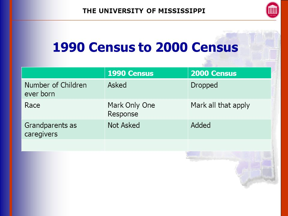 THE UNIVERSITY OF MISSISSIPPI The University of Mississippi Institute for Advanced Education in Geospatial Science 1990 Census to 2000 Census 1990 Census2000 Census Number of Children ever born AskedDropped RaceMark Only One Response Mark all that apply Grandparents as caregivers Not AskedAdded