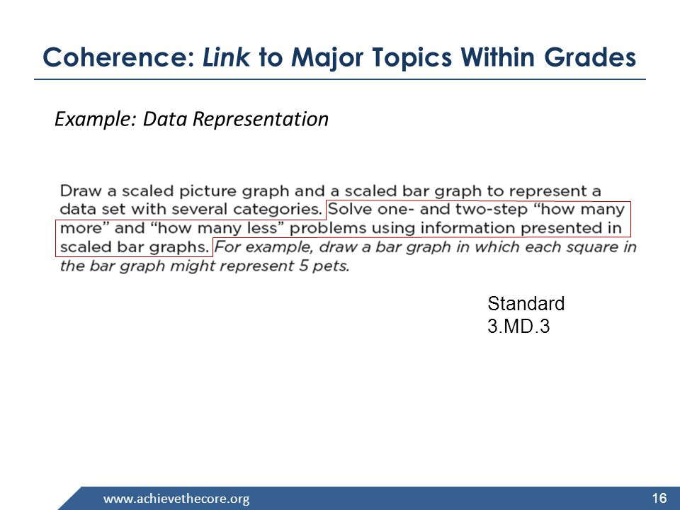 16 Coherence: Link to Major Topics Within Grades Example: Data Representation Standard 3.MD.3