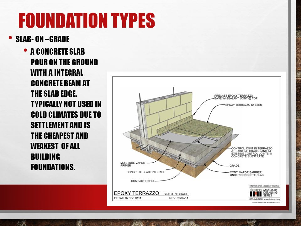 SITE & GRADING PLANS CHAPTER 6  PART II CHAPTER 9 FOUNDATION