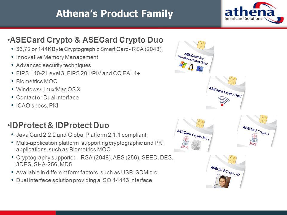 ATHENA IDPROTECT DUO DRIVERS WINDOWS 7 (2019)