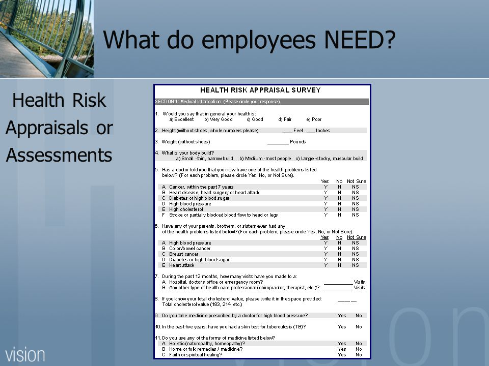 What do employees NEED Health Risk Appraisals or Assessments