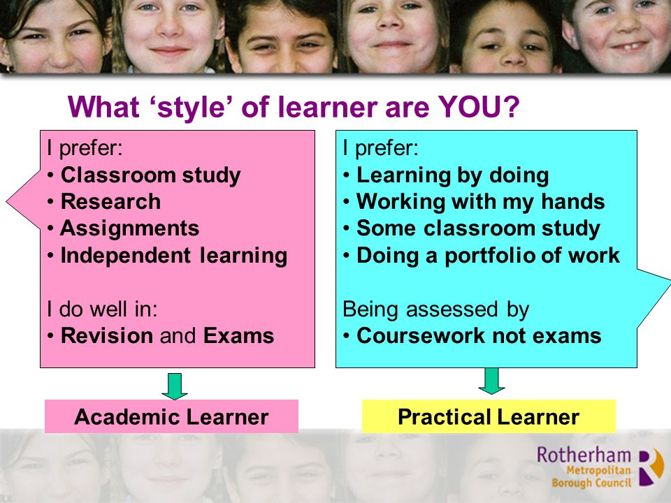 What 'style' of learner are YOU.