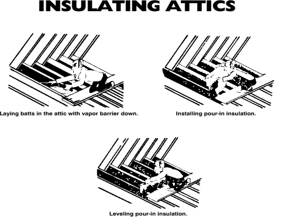 Insulating Materials Foam plastics are insulating materials that are sprayed into place.