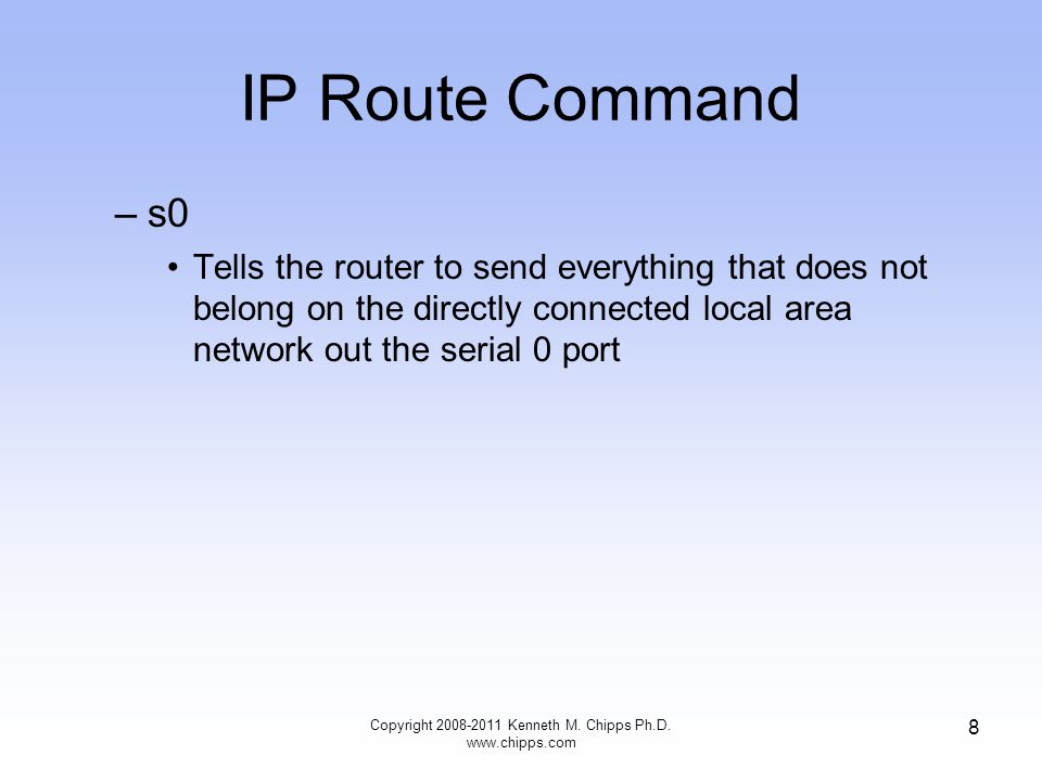 IP Route Command –s0 Tells the router to send everything that does not belong on the directly connected local area network out the serial 0 port Copyright Kenneth M.